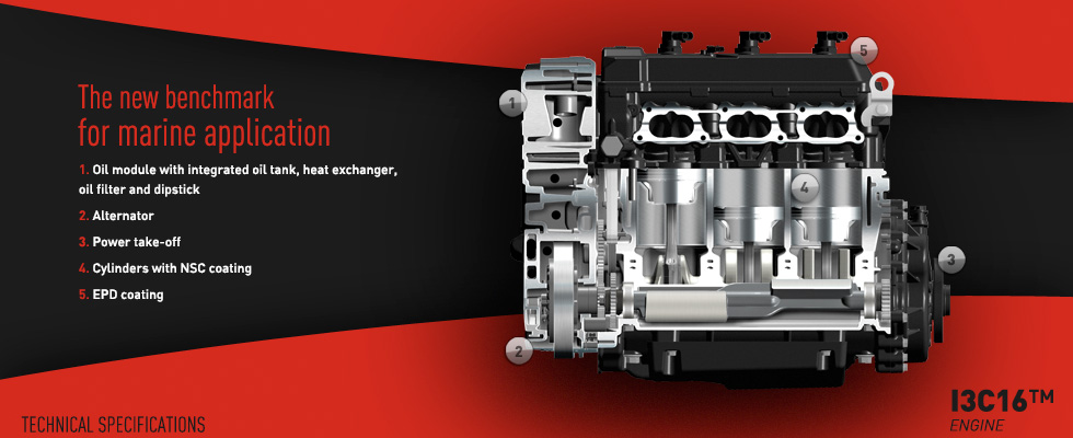 Benelli Engines. Technical Specifications.